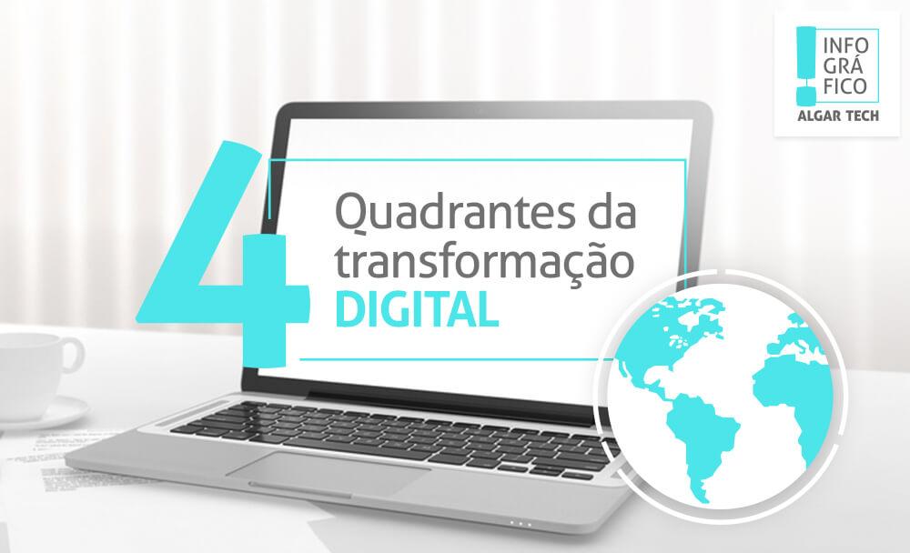 4 quadrantes da transformação digital